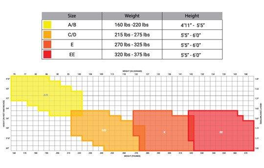 plus size hosiery size chart